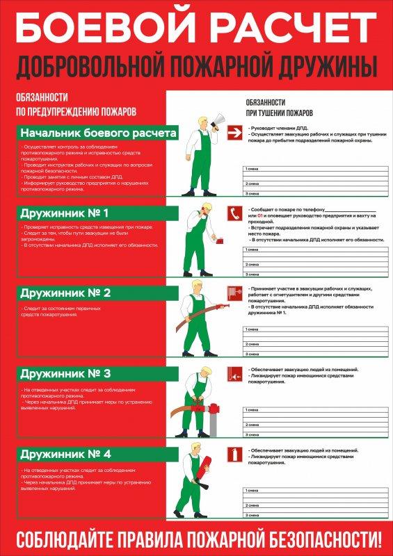 В законе не указано, какие требования предъявляются к здоровью пожарных.